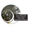 Alpha PSC 600 Pneumatic Wet Cutting Grinder